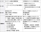 ハラールとは? 免税店のメリットは? 富山銀、訪日外国人向け事業支援セミナー