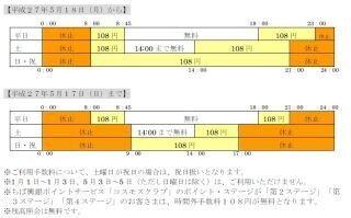 千葉興業銀行、イオン銀行とのATM提携時間を平日23時・土日祝日21時まで延長