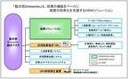 MJS、Web型労務・就業ソリューション「勤次郎」を本格販売