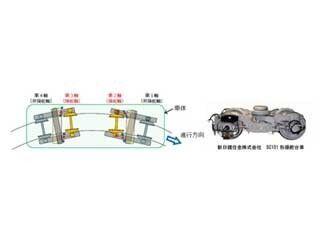 東京メトロ、銀座線1000系車両の操舵台車で「発明賞」を受賞
