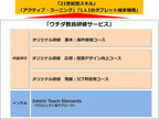 内田洋行とインテルがICTの有効活用に向け教員研修サービスで協業