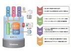 エプソンの会計システム「R4シリーズ」、10月よりマイナンバー制度に対応