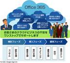 日立システムズ、中堅中小企業向け「Office 365まるごと運用支援サービス」