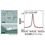慶応大、フォトリソプロセスを用いた高性能ナノ光共振器を開発