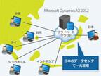 積水化学グループ、海外拠点に「Microsoft Dynamics AX」を一斉導入