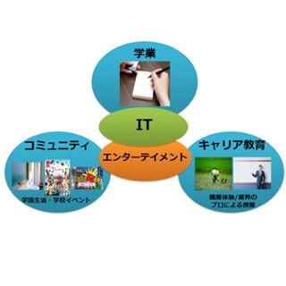 "KADOKAWA・DWANGOが「ネットの高校」設立へ--""脱高度成長時代""の教育目指す"
