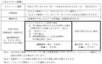 武蔵野銀行、「教育サポートキャンペーン」を開始