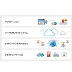 ソフトバンク、IoT/M2Mマネジメントサービスを今秋より提供開始