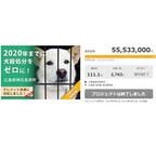 ふるさと納税で犬の殺処分ゼロに! 目標の5,000万円達成