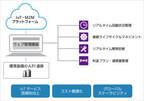 ソフトバンク、グローバル展開を支援する「IoT/M2Mマネジメントサービス」