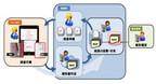 NTTデータ四国、タブレットを活用した「建物・設備検査ソリューション」