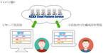KDDI、法人向けクラウド基盤サービスでのシステム構成可視化サービスなど