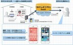 NTTコム、電力利用状況から高齢者を見守るサービスのトライアル