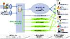 NTTデータ四国、高知県宿毛市の防災情報伝達システムの開発に着手