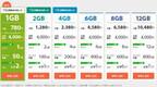 GMOクラウド、「GMOクラウドVPS」で月780円のメモリ1GBプラン