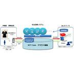 JAL、NTTコム、東レ、IoTを活用した空港の安全管理サービス実証実験を開始