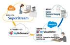 テラスカイ、「SuperStream-NX」をSaaSで提供開始