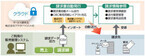 OBC、請求書発行業務を自動化できるクラウド・サービス
