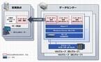 野村証券、1万5000人が利用する仮想デスクトップ基盤を構築