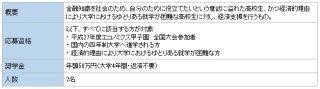 """住信SBI、高校生クイズ選手権""""エコノミクス甲子園 インターネット大会""""開催"""
