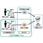 日立と京大CiRA、健常人iPS細胞パネルの構築に向けた協力に合意