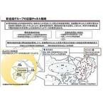 地銀再編が加速--横浜銀行と東日本銀行、経営統合で最終合意