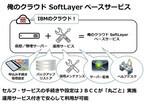 JBCC、SoftLayerを活用した運用付きクラウドサービスの提供開始