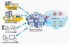 富士通SSL、クラウド型Webセキュリティサービスを提供