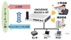 NEC、モバイル回線の自動切替が可能なデュアルモバイル回線サービス開始