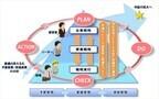 KCCS、連結経営管理ソリューションに予算管理と原価管理の機能を追加