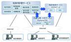 東芝、知的財産管理業務を支援するクラウドサービスを提供