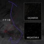 大平技研など、超精密恒星原板「GIGAMASK」を開発- 10億個の星が投影可能に