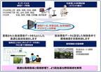 NECソリューションイノベータ、クラウド利用の農業ハウス環境制御システム