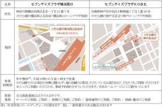 神奈川県横浜市と兵庫県神戸市で「年中無休店舗」を開設--りそな銀行