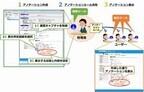 NTTソフト、ユーザーのPC画面にふせんを表示して注意を促すパッケージ