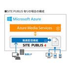 ミックスネットワーク、Azureと連携したビジネス向け動画配信サービス