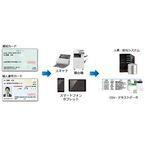 メディアドライブ、マイナンバーカード対応のOCR開発ライブラリを提供