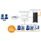 OKI、最大50席のコンタクトセンターシステム廉価版を販売開始