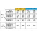 バニラエア、「さっぽろ雪まつり」に合わせて新千歳線増便 - 片道3,990円~