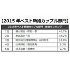 福山雅治&吹石一恵が「2015年ベスト新婚カップル」1位に