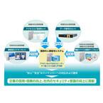 NEC、「マイナンバー安心セット」に「機密ファイル保管サーバセット」追加