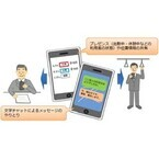 NTT東日本、BYODを促進するクラウドサービス「αUC」