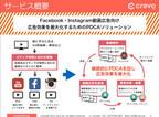 Crevo、ソーシャルメディア動画広告向けにPDCAを提供する新サービス