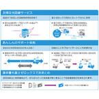 富士ゼロックス、中堅・中小規模事業所向けに光回線サービスを提供
