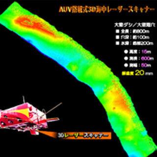 JAMSTEC、3Dレーザースキャナーで海底熱水域の可視化に成功