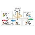 JCCH、プライベートCAのクラウドサービス「Gleas R」