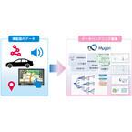 三菱電機がスマートインサイトの仮想データ統合&ディスカバリ製品を採用
