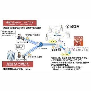ユニシス、松江市でメッシュ型地域通信ネットワークの実証実験