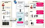 銀行のATMがスマートフォンで利用可能に - 日立がサービス提供