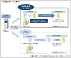 みずほ銀行、訪日外国人向けにATMで海外発行MasterCard/Visaの取扱い開始